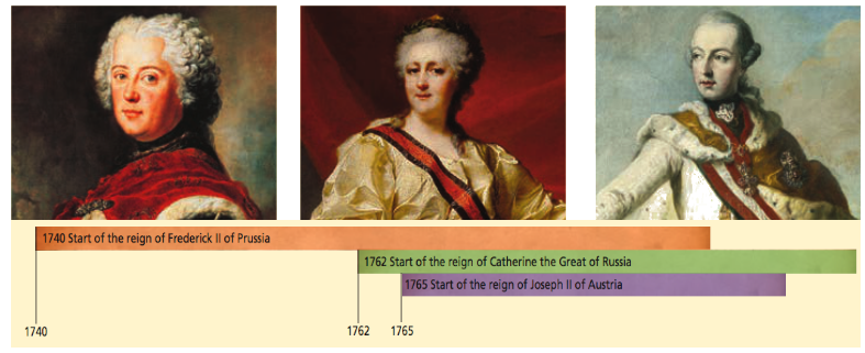 enlightened despotism in prussia In this lesson we explore the term 'enlightened despotism' and how it pertains to the domestic politics of several 18th-century western and central.